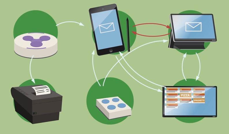 verslo valdymo sistemos